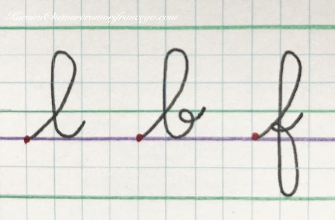 フランス語の手書きと筆記体の書き方小文字編